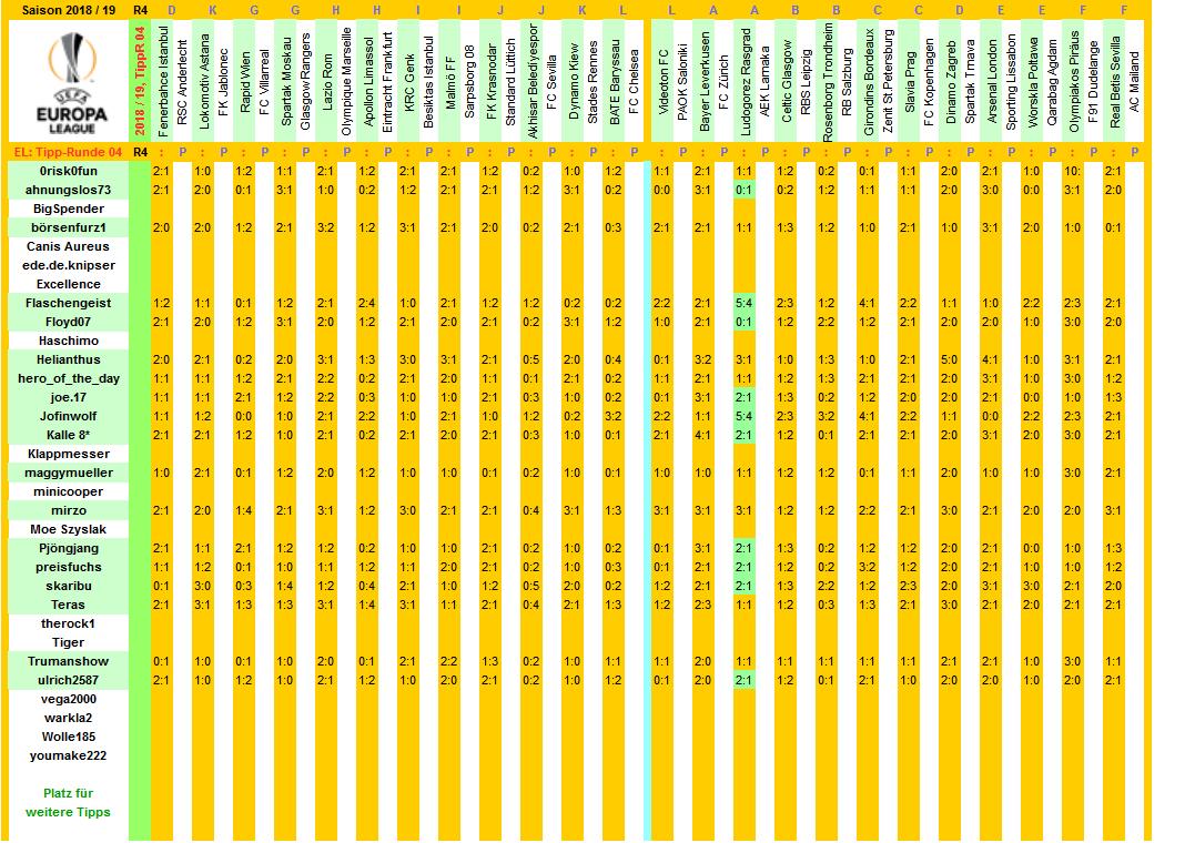 el-2018-19-tippers-r04-c.png