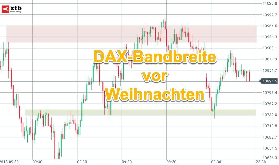 2018-12-16-dax-bandbreite-kw51-teaser.jpg