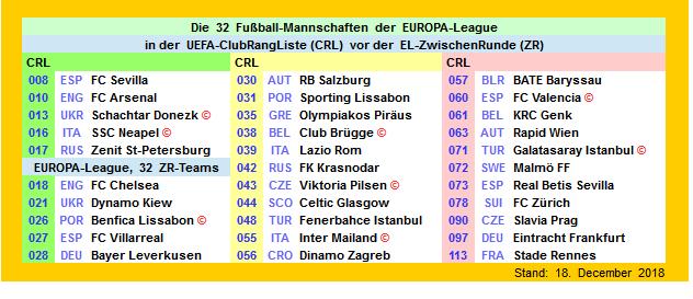 el-2018-19-club-ranking-02.png