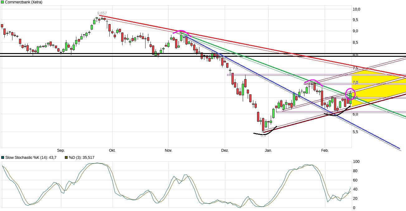 chart_halfyear_commerzbank.png