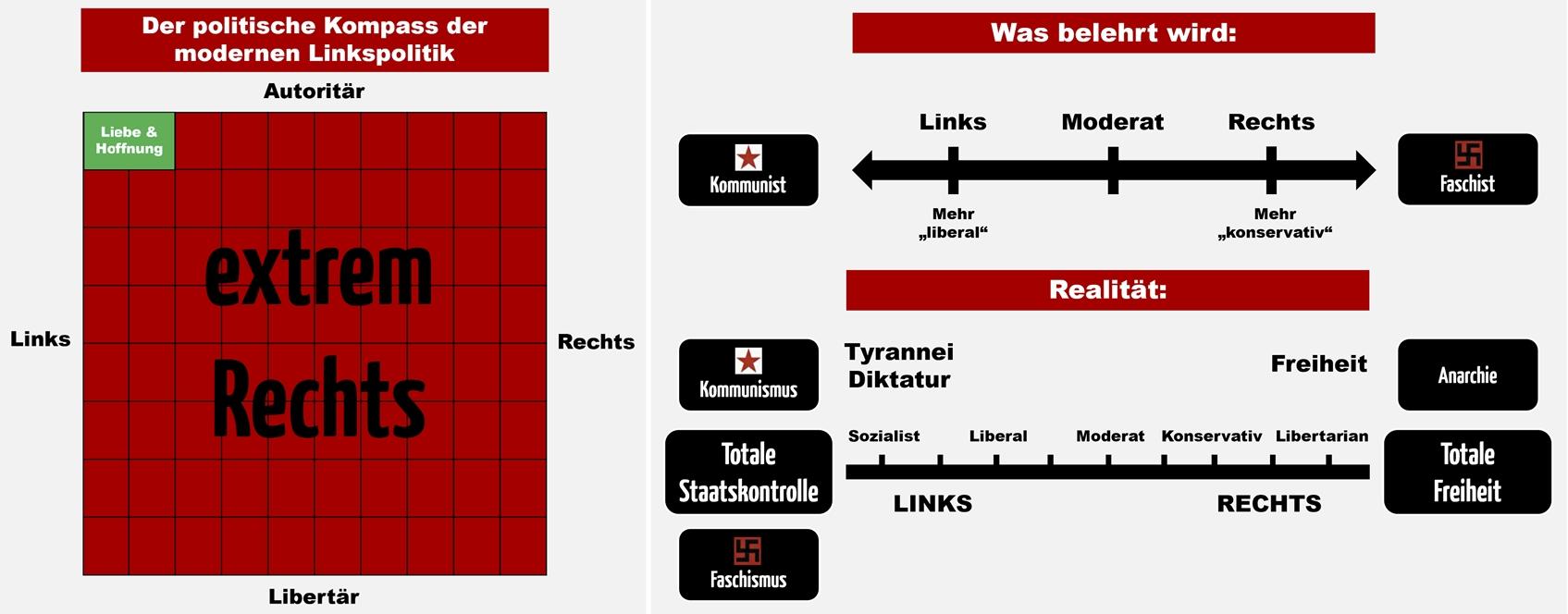 kompass-moderne-links-politik-update.jpg