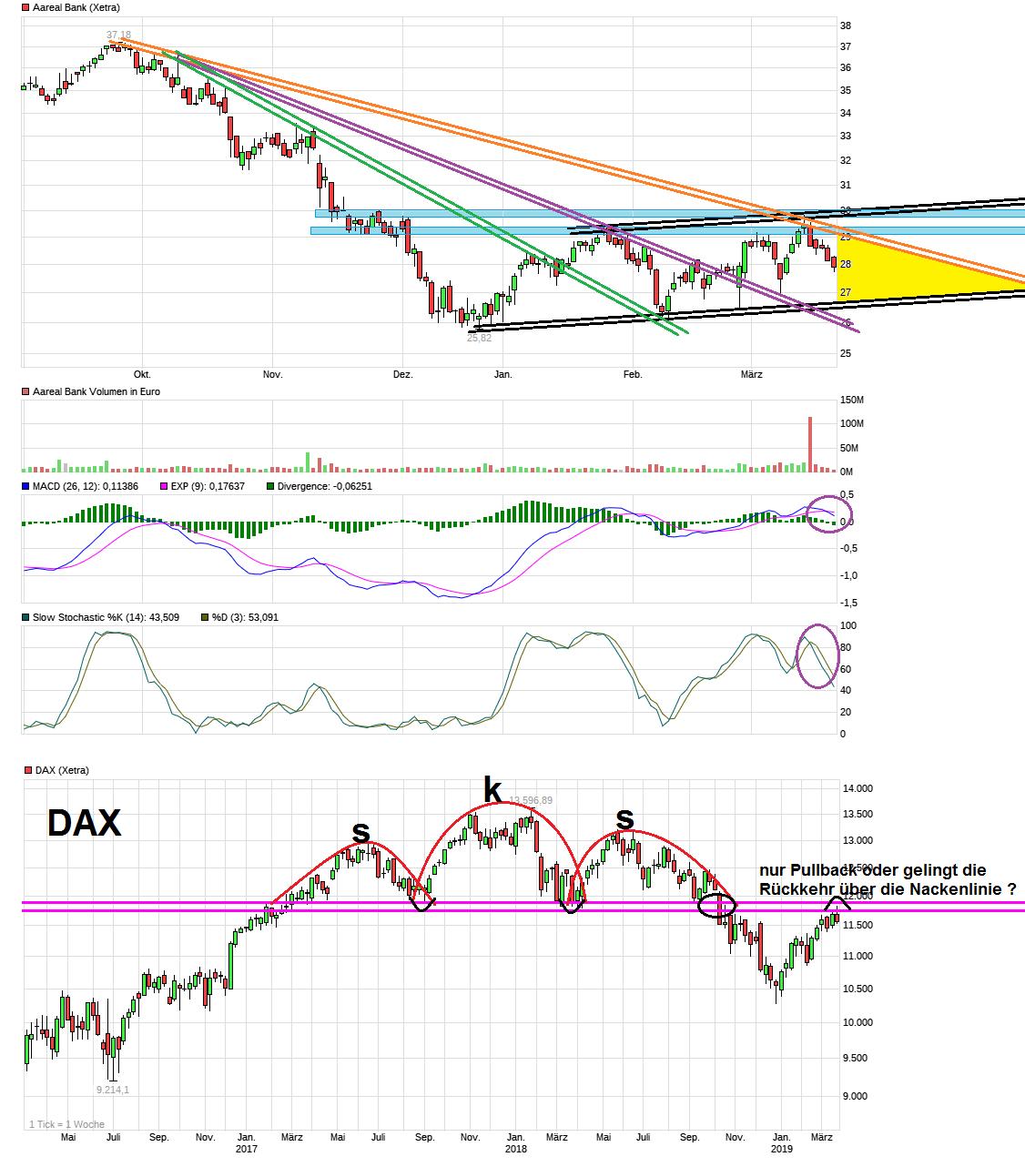 chart_halfyear_aarealbank.png