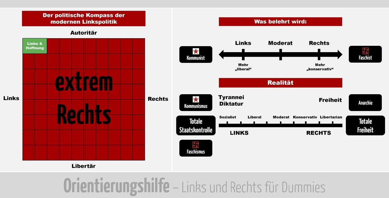 update-links-und-rechts-fuer-dummies_2019.jpg