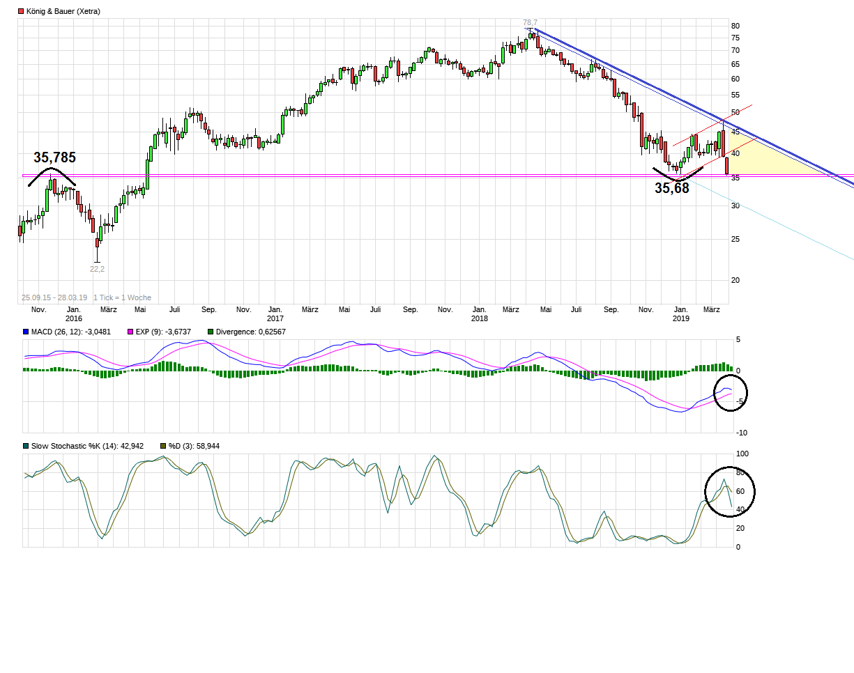 chart_free_k__nigbauer.png