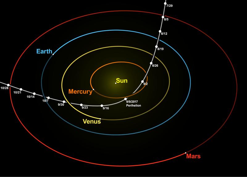 oumuamua_orbit_at_perihelion.png