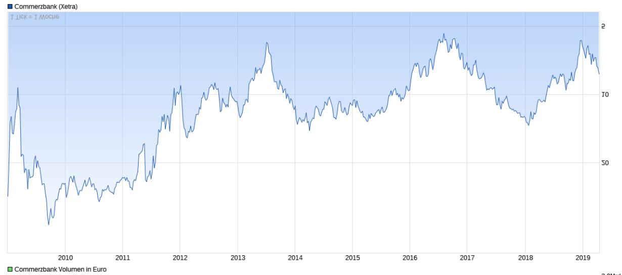 commerzbank-2019-flip.jpg