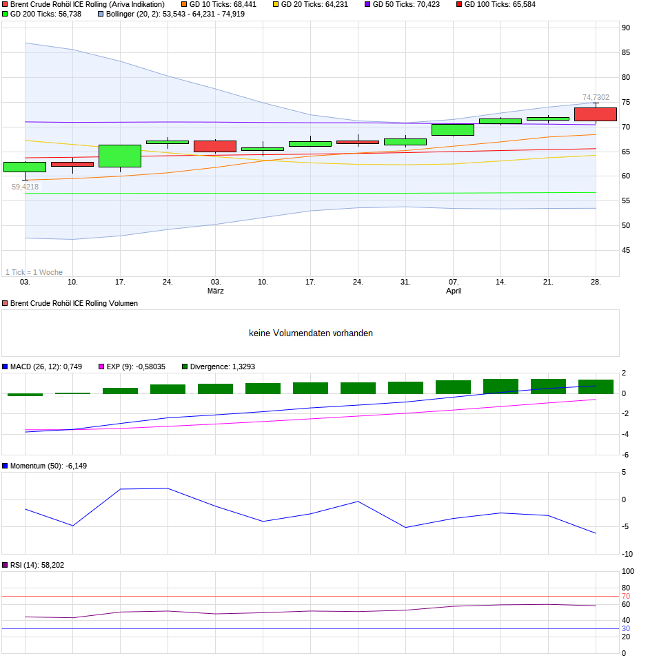 chart_quarter_brentcruderoh__licerolling.png