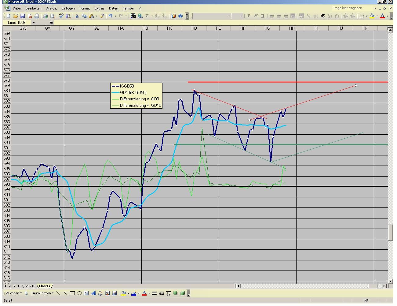 DAX-Chart_20050713.jpg