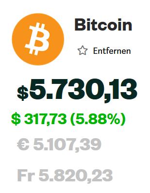 bitcoin-kurs_03_05_2019_11-41_uhr.png