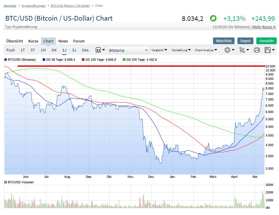 bitcoin_-_kopie.png
