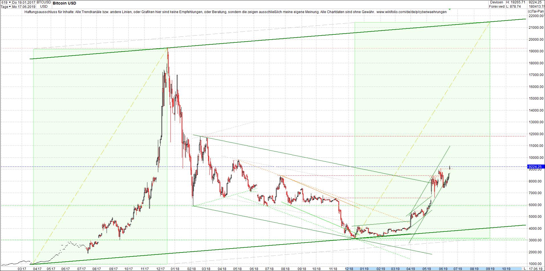 bitcoin_(btc)_chart_heute_abend.png