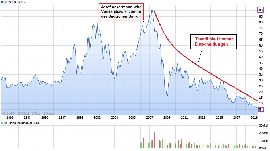 chart_all_deutschebank.png