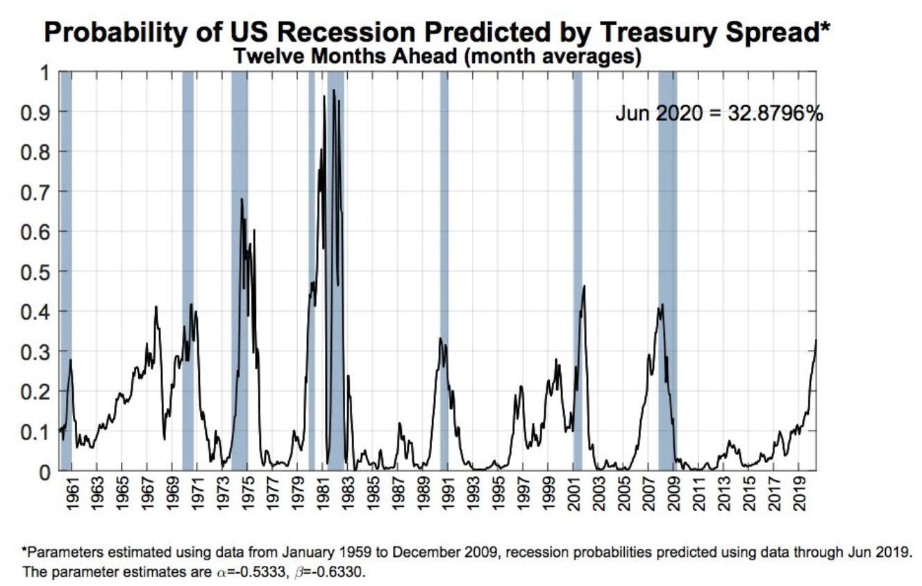 aa_rezession.jpg