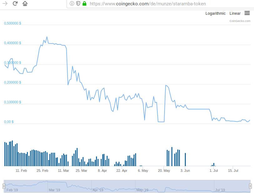 token_chart.png