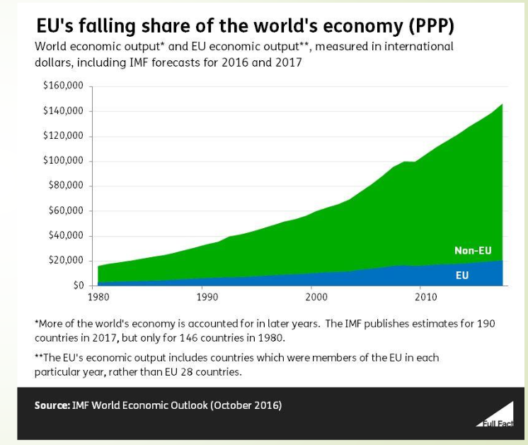 europes_falling_share_of_global_wealth_ppp-.png
