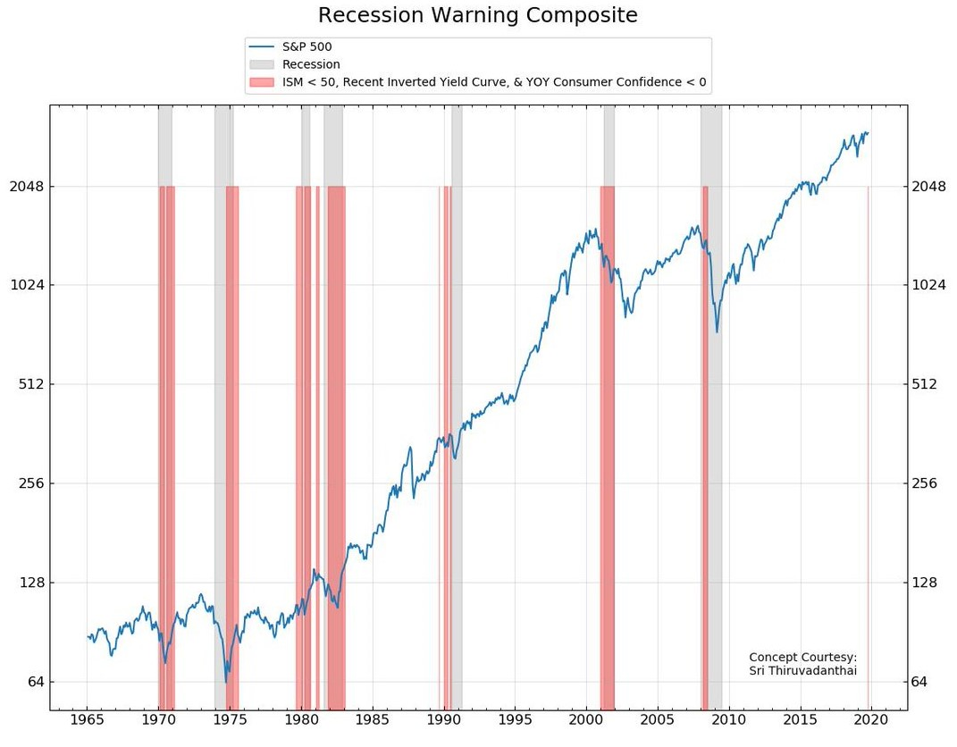 recession_warning_composite_b.jpg