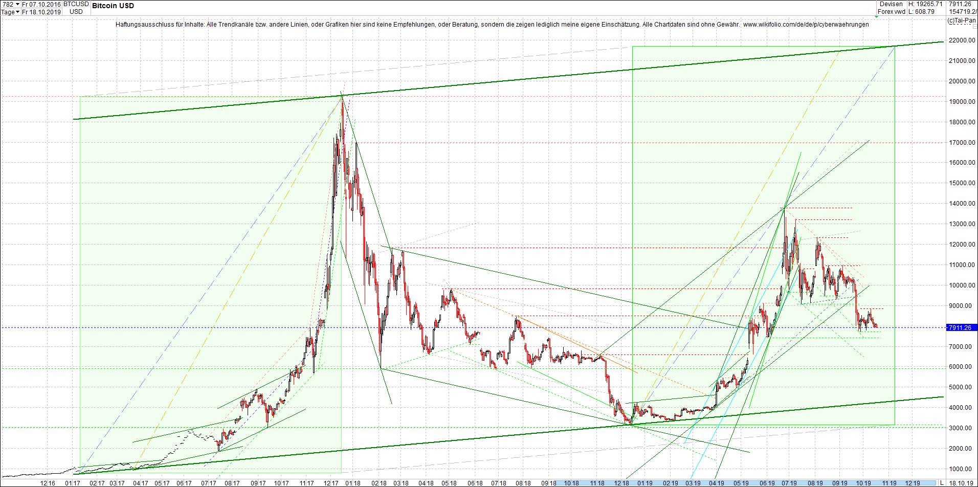 bitcoin_chart_heute_nachmittag.png