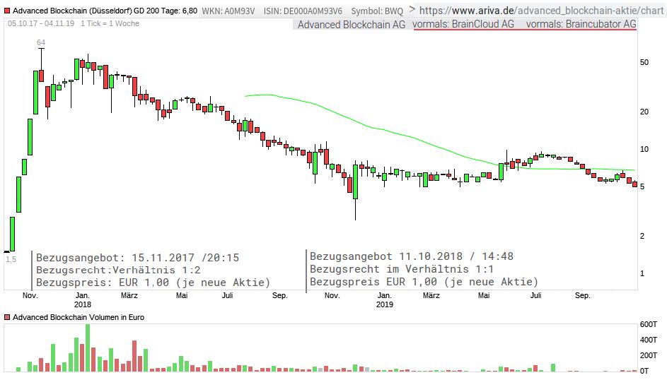 chart_dus.png