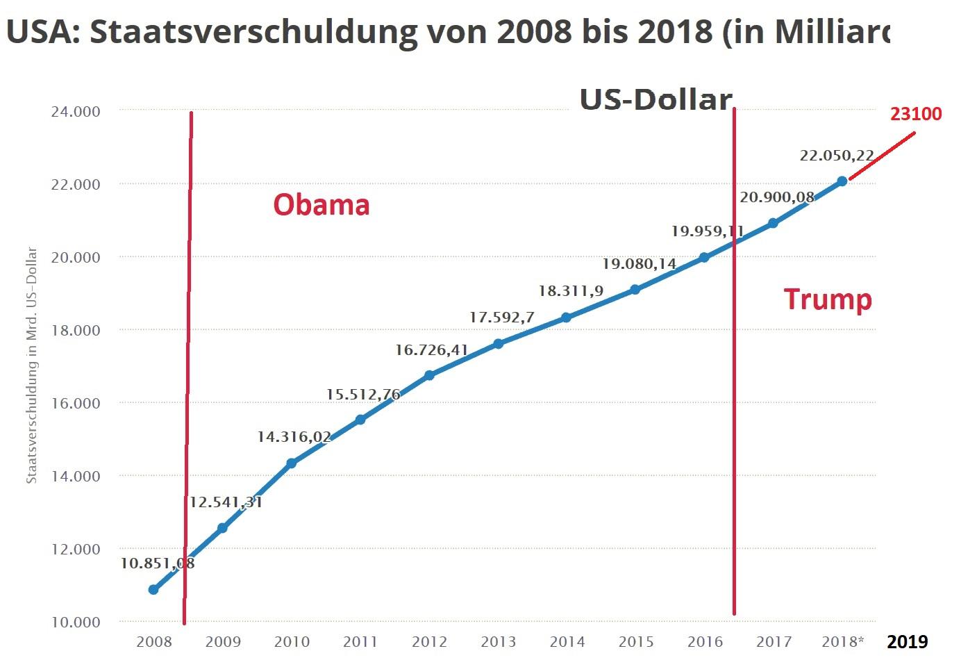 us_staatsverschuldung.jpg