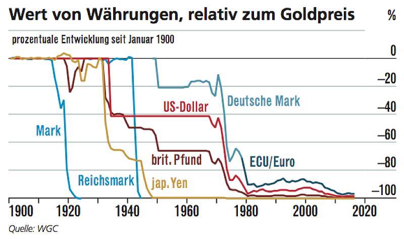 goldverbotgeldabwichler.jpg