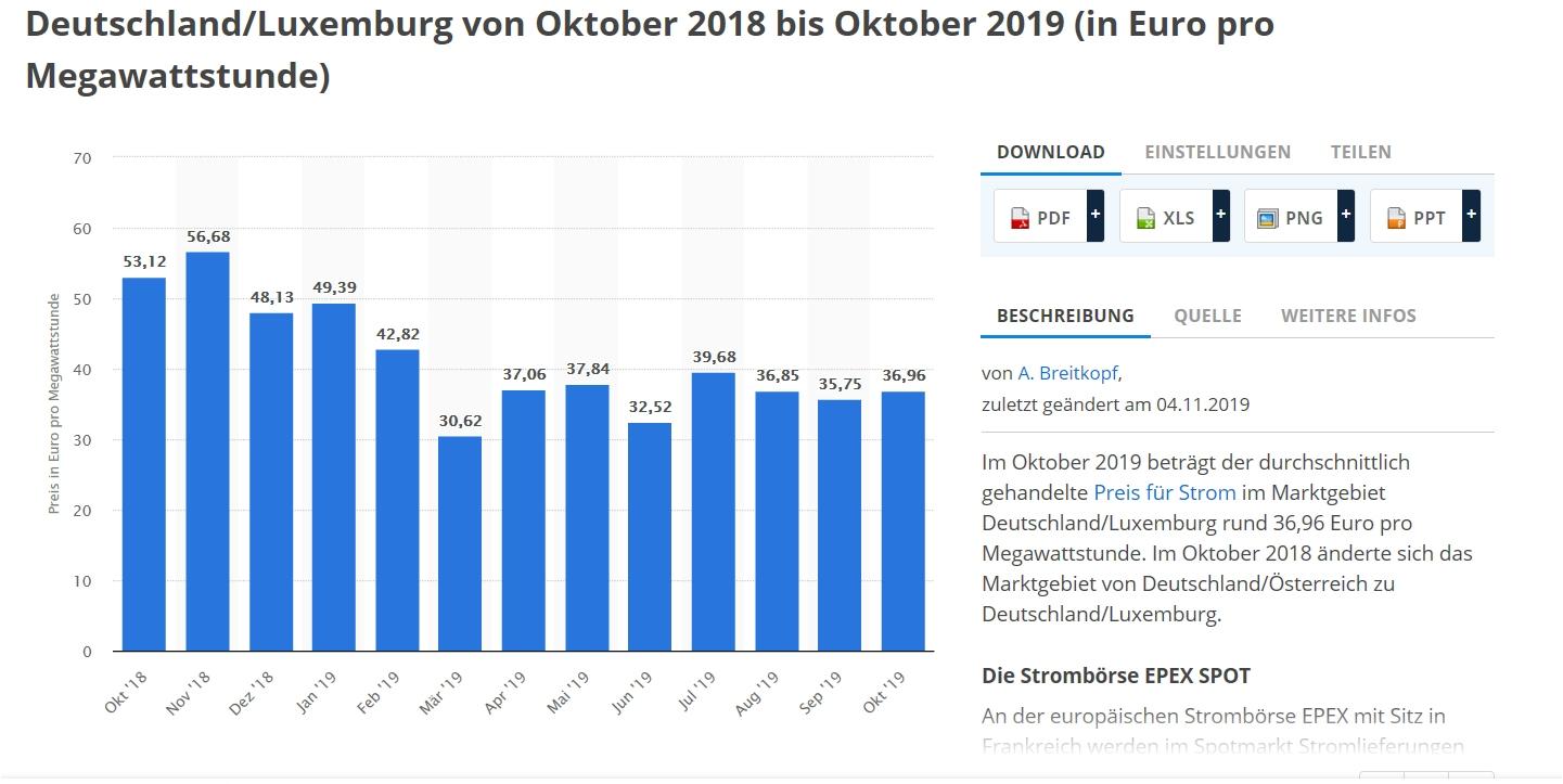 strompreise_boerse_2019.jpg
