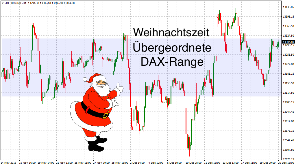 20191222_dax_kw52_teaser.png