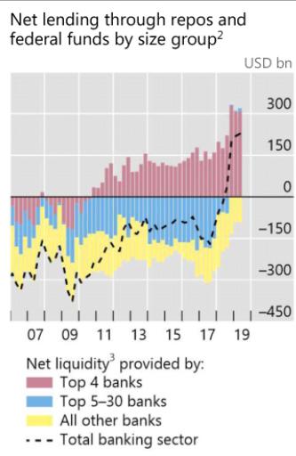 net_liquidity_repo_market_bis.png