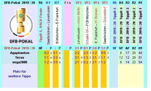 dfb-2019-20-tippr-5-hf-a.png