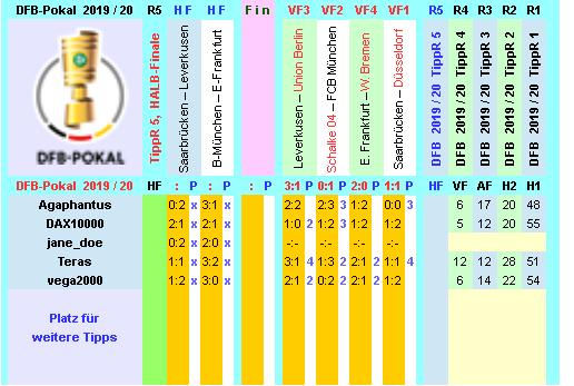 dfb-2019-20-tippr-5-hf-b.png