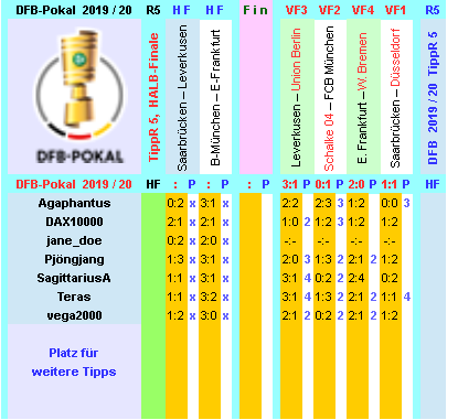 dfb-2019-20-tippr-5-hf-c.png