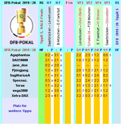 dfb-2019-20-tippr-5-hf-d.png