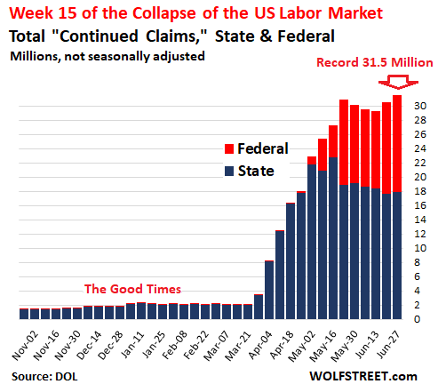 us-unemployment-claims-2020-07-02-continued-....png
