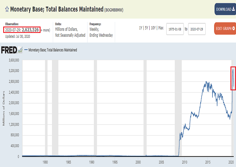 monetary_base_-total_balances_maintained.png