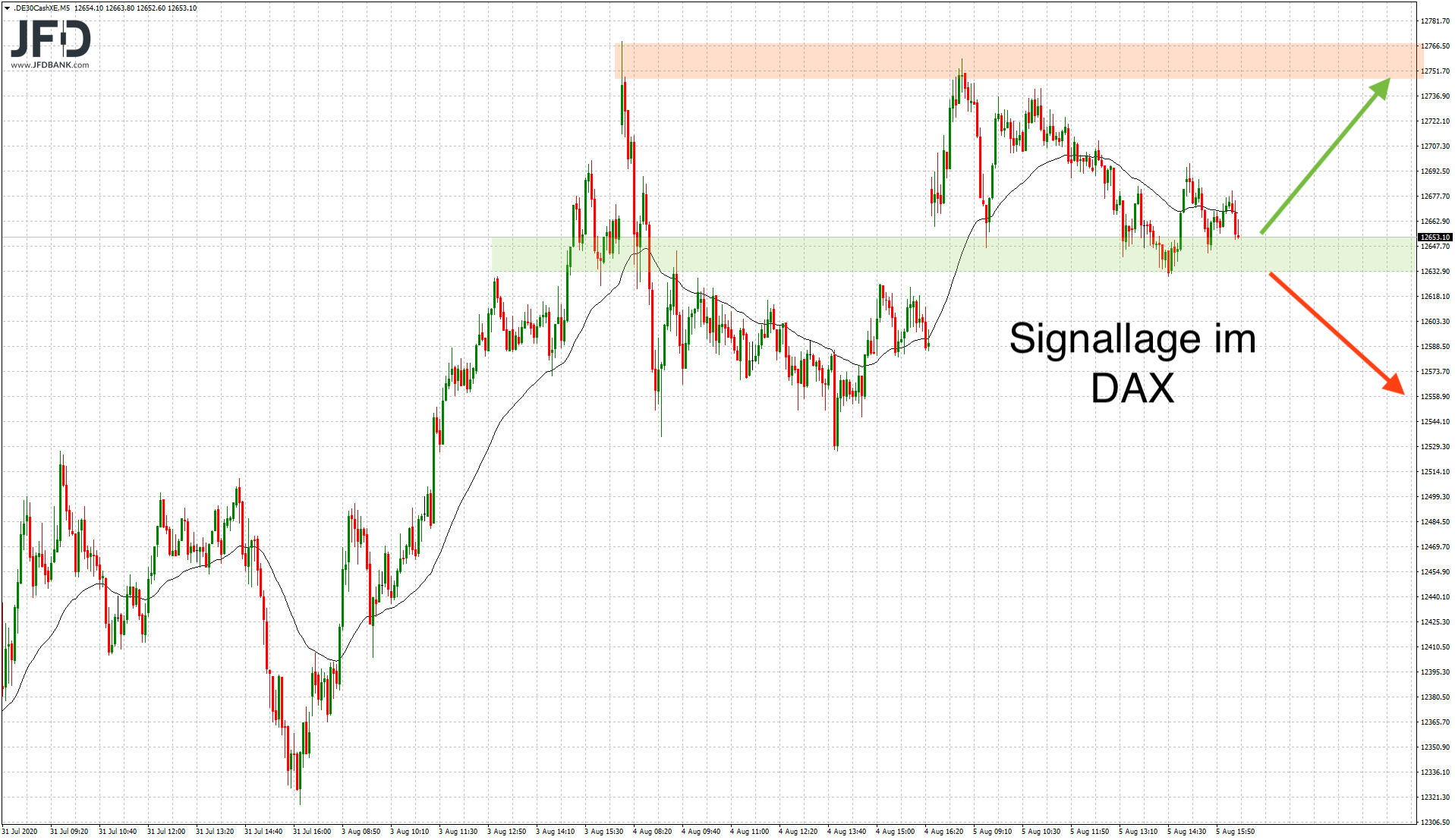 20200805_dax_xetra_signal.png