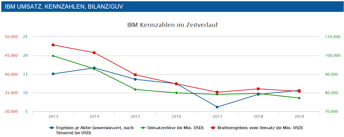 ibmch.png