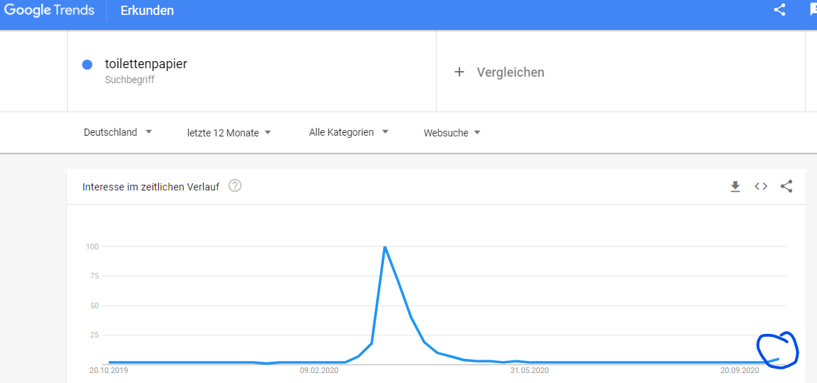 toilettenpapier_google_trend.png