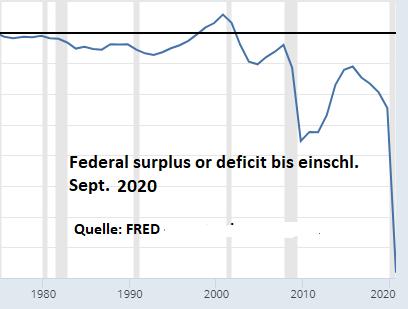 federal_deficit.png