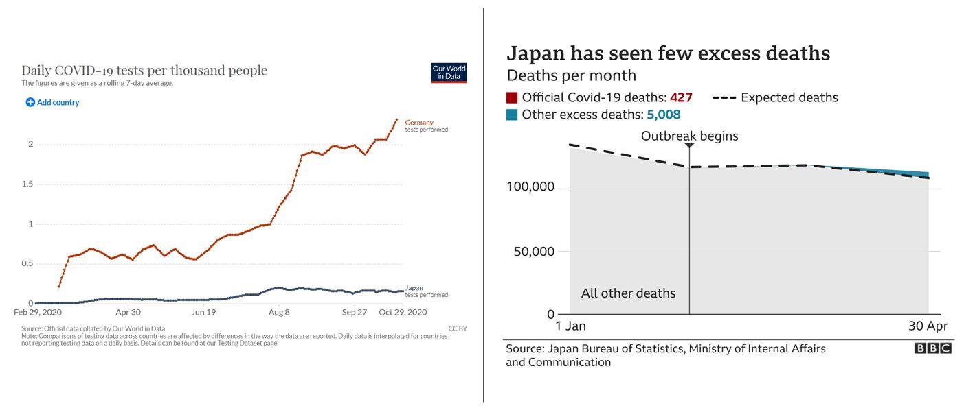 japan-testing-excess-deaths.jpg