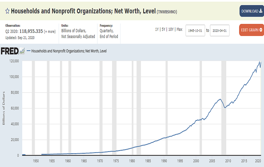 us_households_net_worth.png