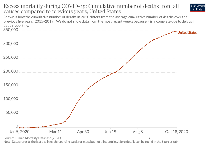 excess-mortality-cumulative-deaths.png