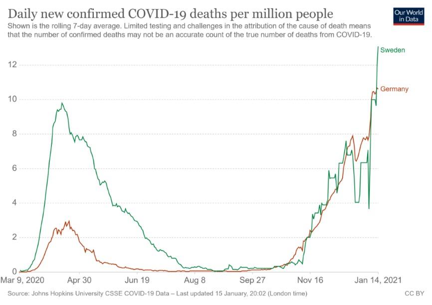 coronavirus-data-explorer_(1).jpg