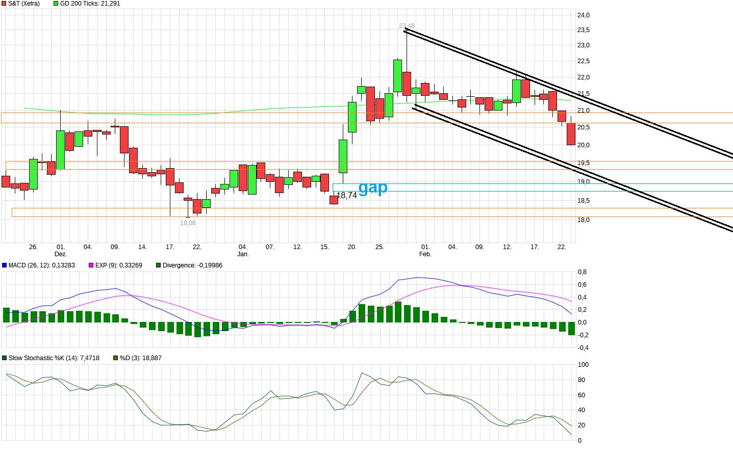 chart_quarter_st.png