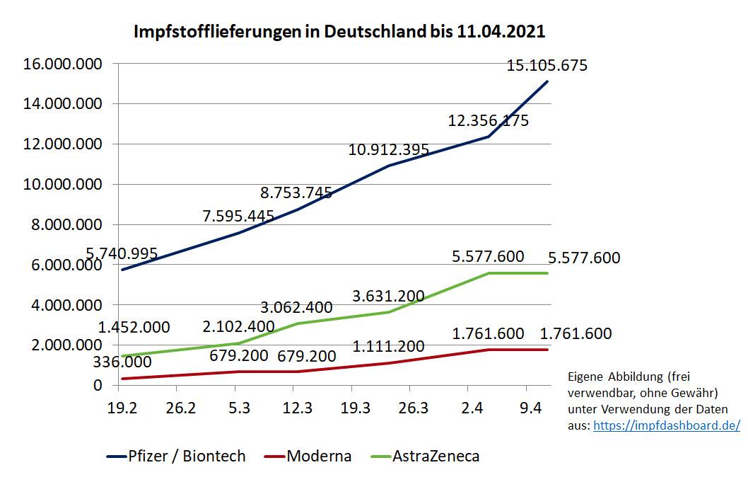 impfstofflieferungen_biontch_bis_11_04_2021_....jpg