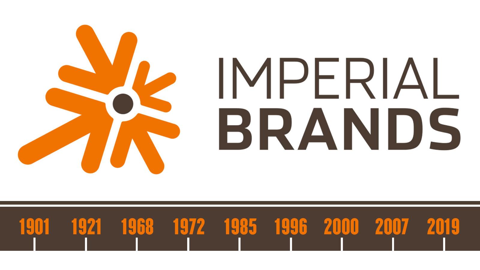 imperial-timeline-1600x900.jpg