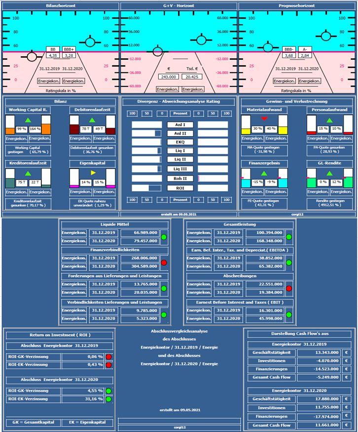 energiekontor_2019_2020.jpg
