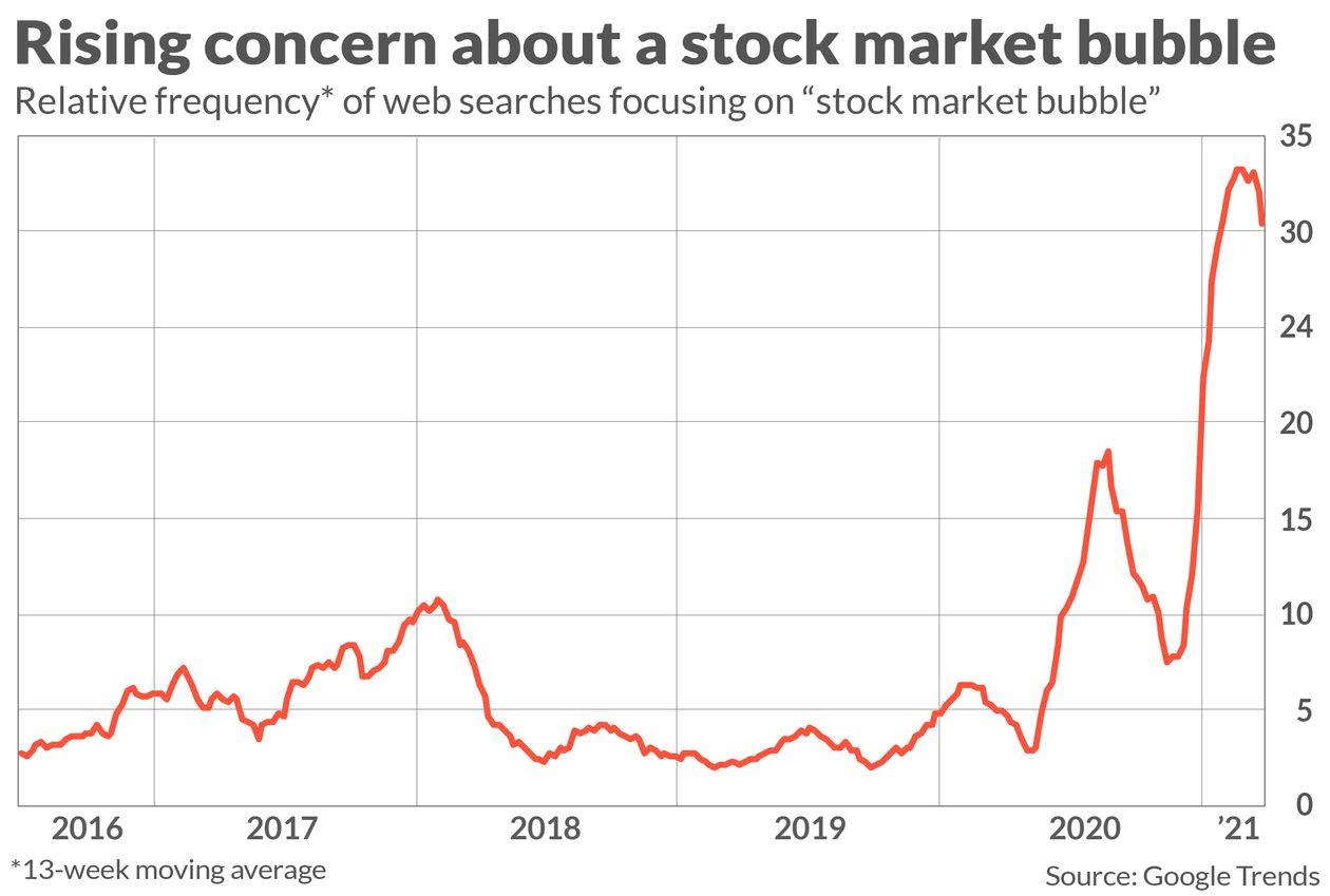 concern-of-stock-market-bubble.jpg