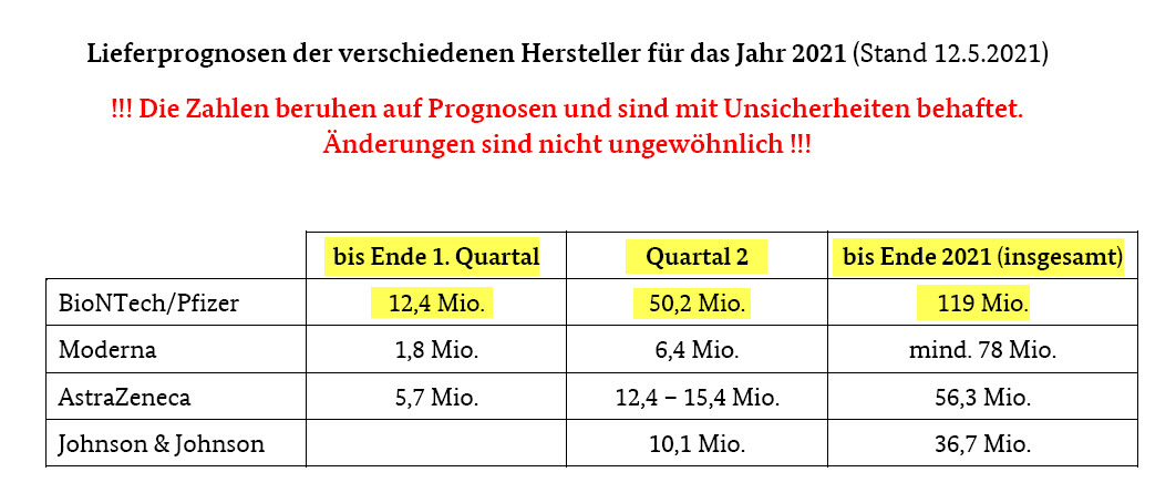 2021_05_12_lieferprognosen_bundesbeh__rde_....jpg