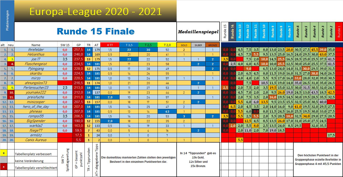 finale_2020_2021_europa_league.png