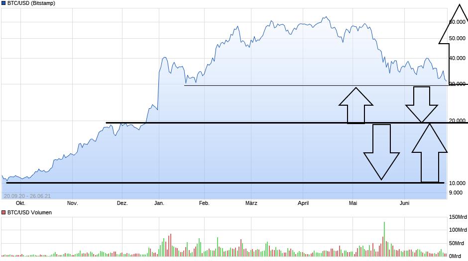 chart_free_btcusdbitcoinus-dollar.png