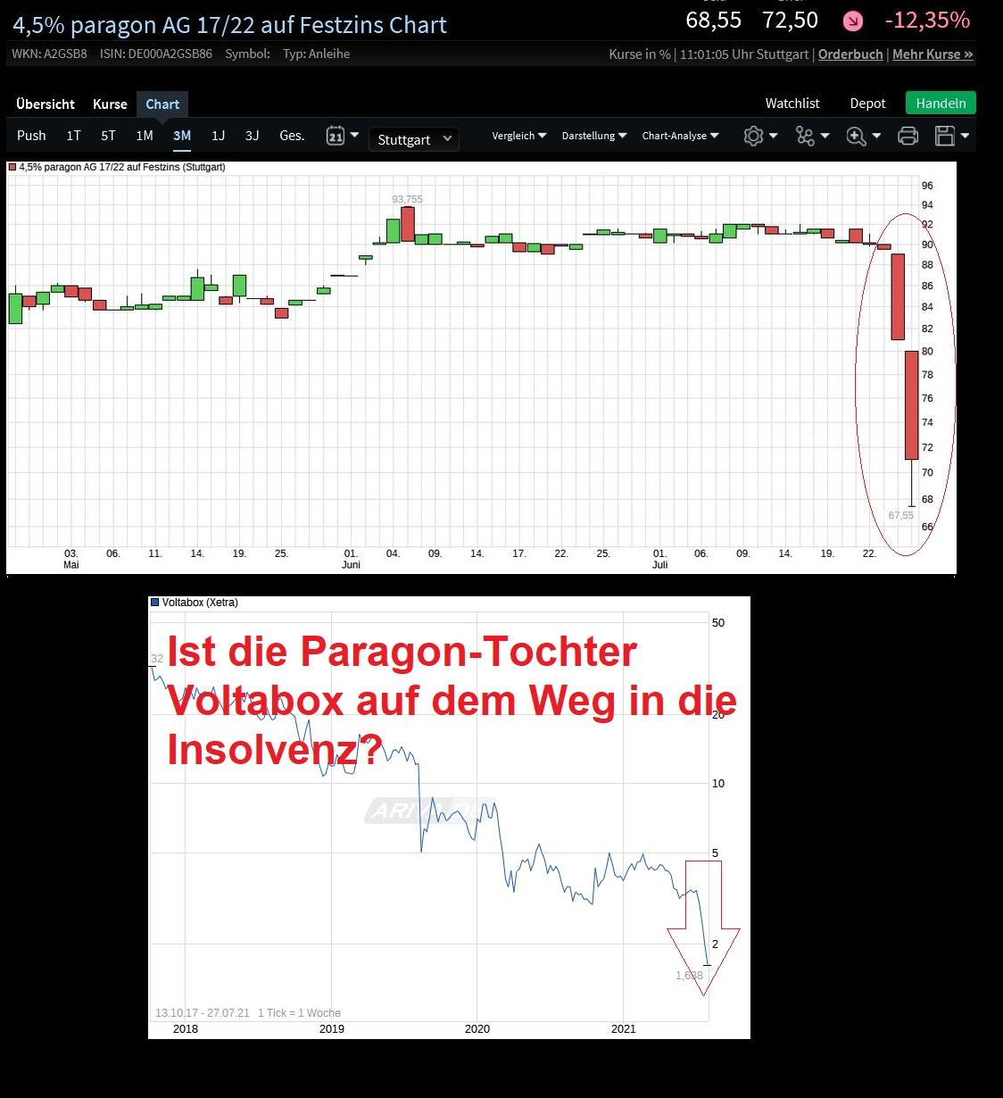 chart_all_voltabox.jpg
